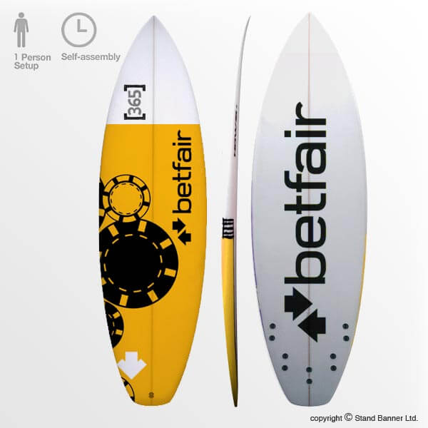 Marketing Surfboards