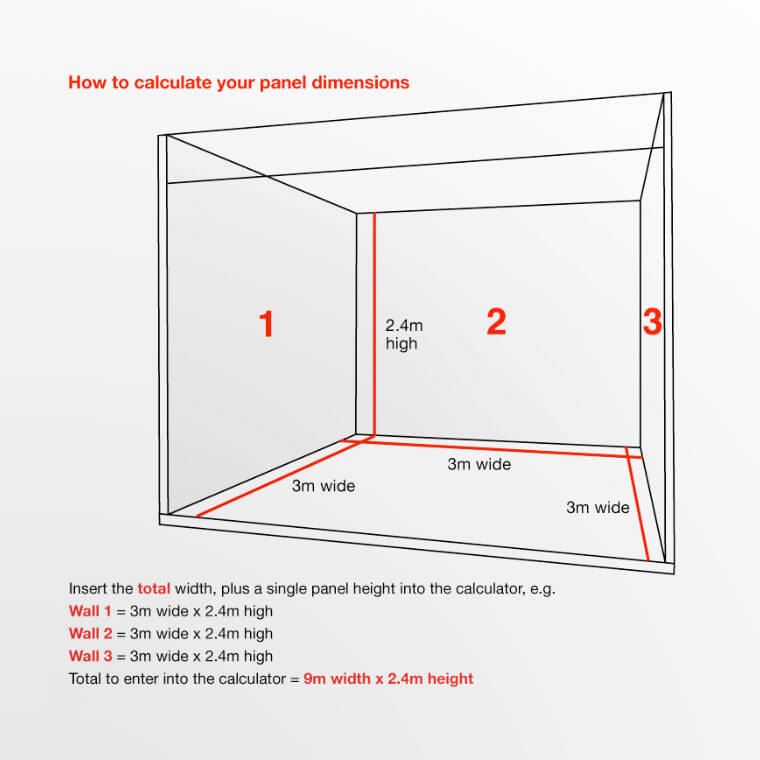 Exhibition Panel Dimensions
