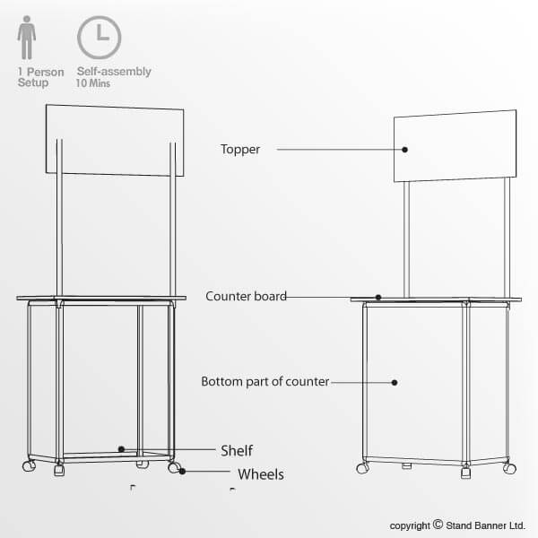 Wheeled Promotional Counter Plans