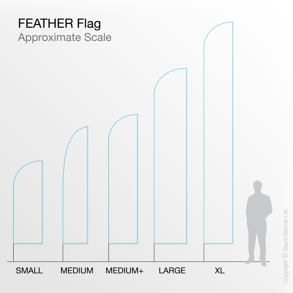 Feather Flag to Scale