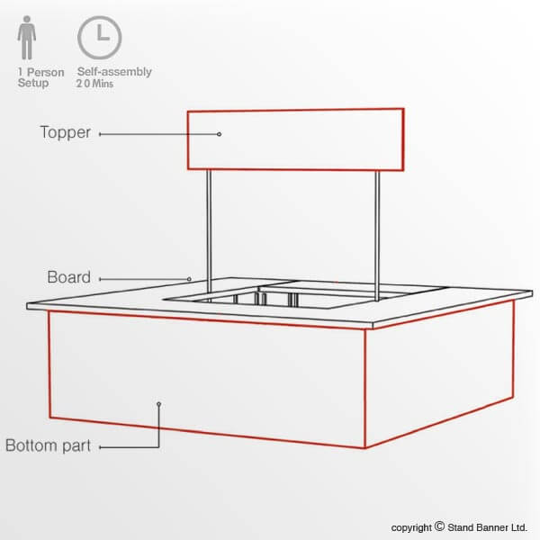 Sciatic Drawing Promotional Counter